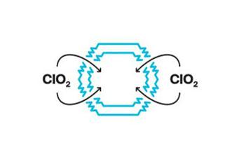 CIO2 Image