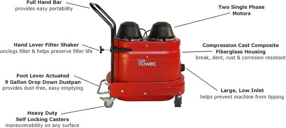 Ruwac Little Red Vac Features
